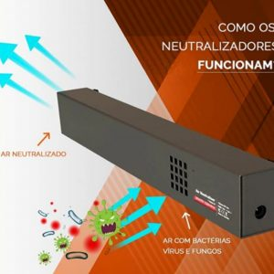 Solução portátil para tratamento do ar de ambientes